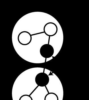 芋づる式 or コンパートメント型